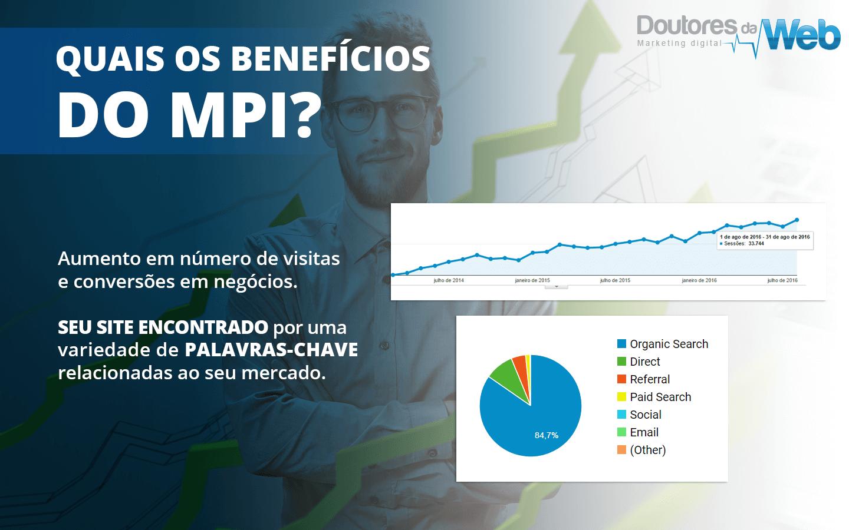 Quais os Benefícios do MPI