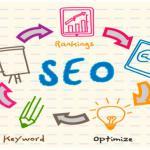 Marketing de Posicionamento na Internet Negócios