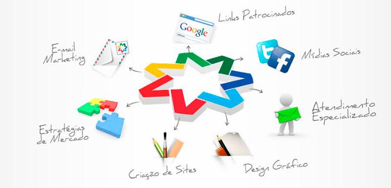 Como Eu Faço Para Minha Empresa Aparecer no Google